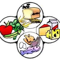 Группы продуктов раздельного питания