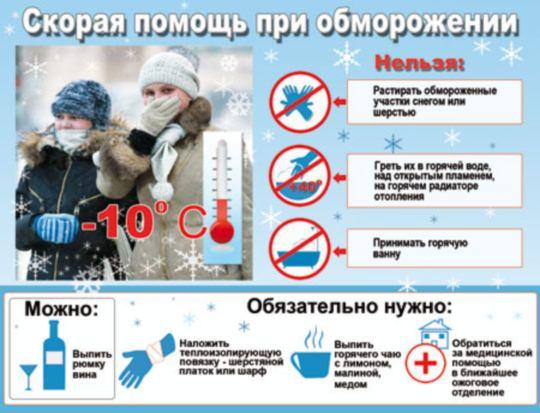 Скорая помощь при обморожении
