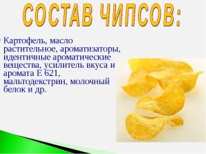 Мальтодекстрин в продуктах