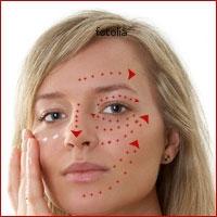 Массаж для омоложения кожи лица