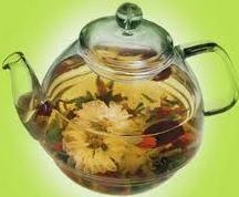 Травяные чаи при астме